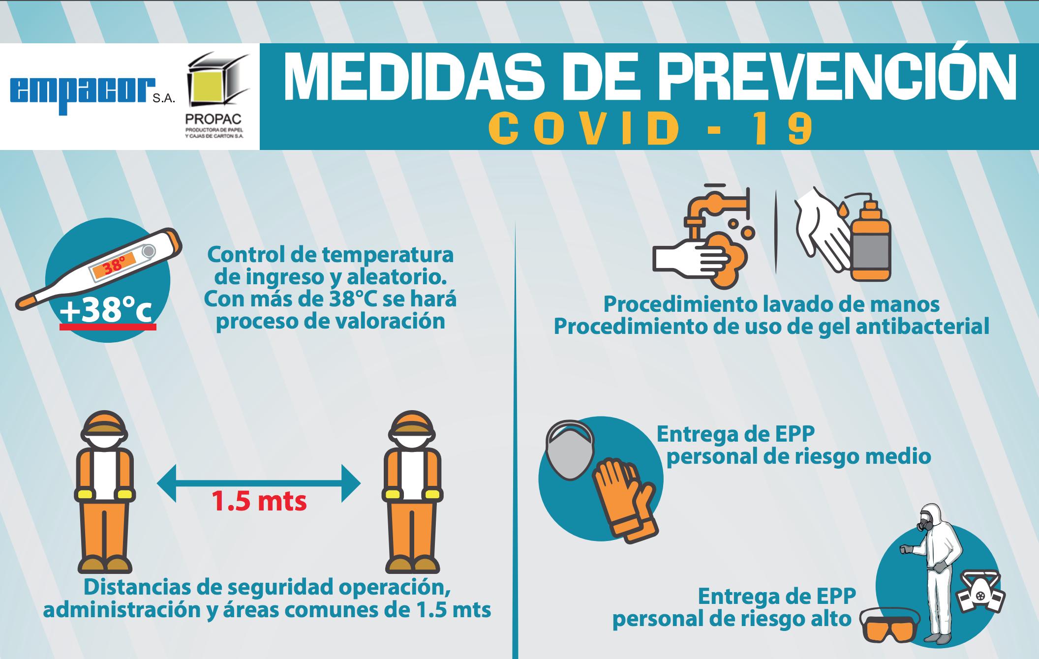 Medidas de prevención y contención para el COVID-19